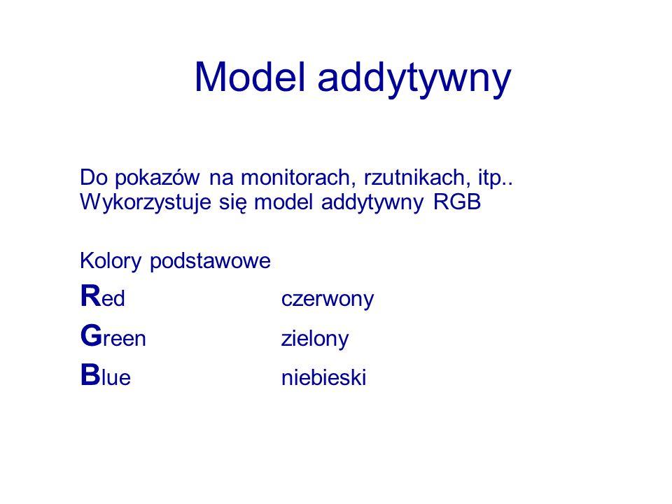 Model addytywny Do pokazów na monitorach, rzutnikach, itp.. Wykorzystuje się model addytywny RGB Kolory podstawowe R edczerwony G reenzielony B luenie