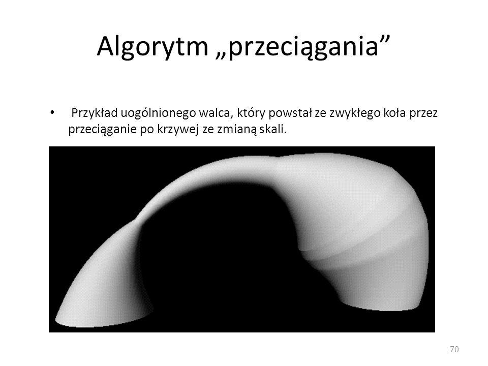Algorytm przeciągania Przykład uogólnionego walca, który powstał ze zwykłego koła przez przeciąganie po krzywej ze zmianą skali. 70