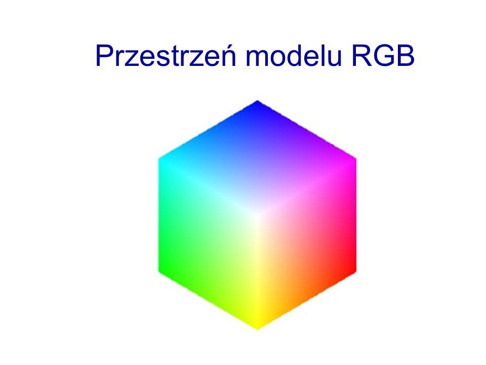 Przestrzeń modelu RGB