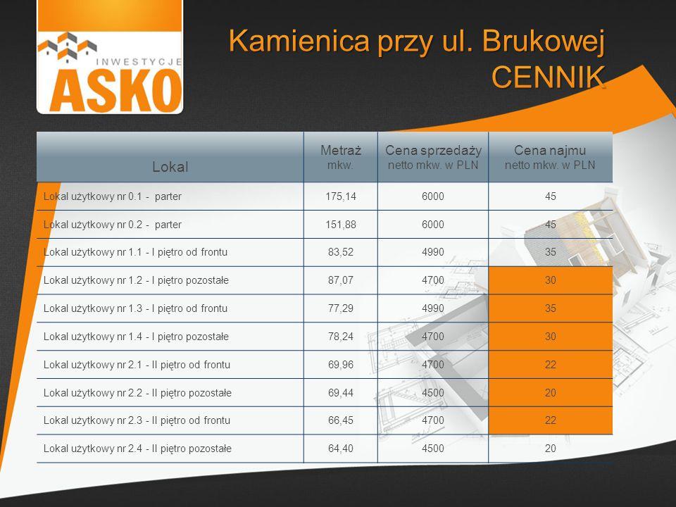 Lokal Metraż mkw. Cena sprzedaży netto mkw. w PLN Cena najmu netto mkw. w PLN Lokal użytkowy nr 0.1 - parter175,14600045 Lokal użytkowy nr 0.2 - parte
