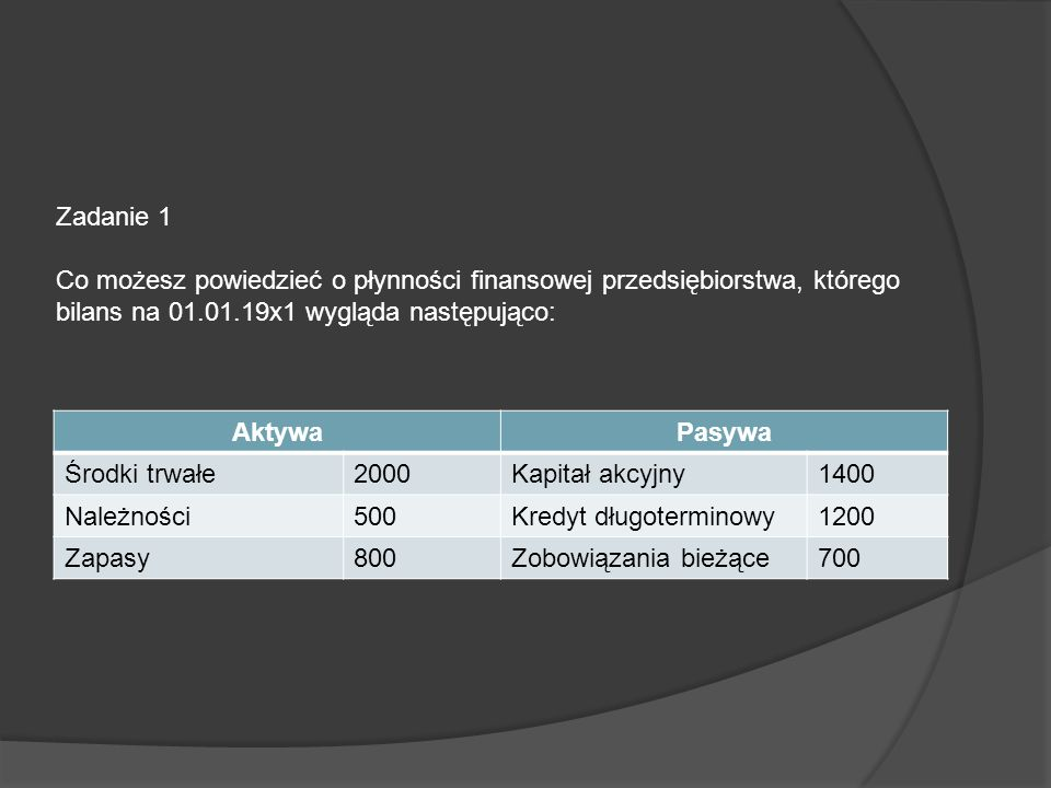 Zadanie 1 Co możesz powiedzieć o płynności finansowej przedsiębiorstwa, którego bilans na 01.01.19x1 wygląda następująco: AktywaPasywa Środki trwałe20