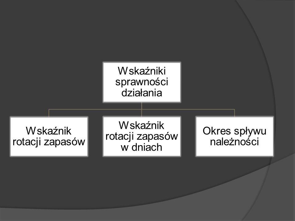Wskaźniki sprawności działania Wskaźnik rotacji zapasów Wskaźnik rotacji zapasów w dniach Okres spływu należności