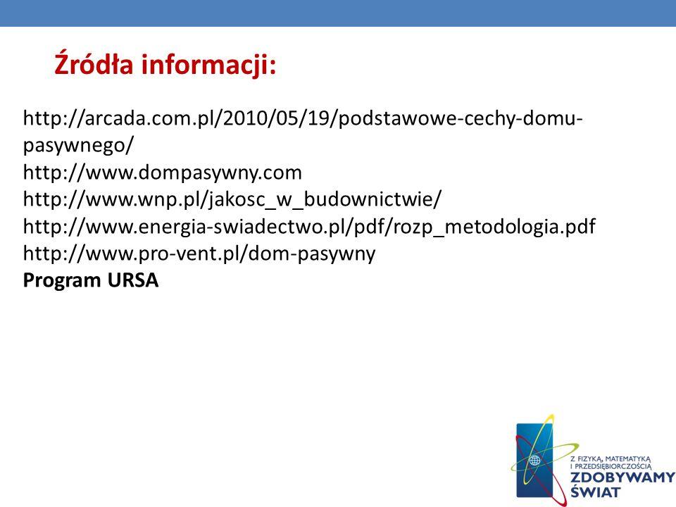 Źródła informacji: http://arcada.com.pl/2010/05/19/podstawowe-cechy-domu- pasywnego/ http://www.dompasywny.com http://www.wnp.pl/jakosc_w_budownictwie/ http://www.energia-swiadectwo.pl/pdf/rozp_metodologia.pdf http://www.pro-vent.pl/dom-pasywny Program URSA