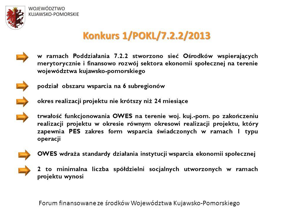 Forum finansowane ze środków Województwa Kujawsko-Pomorskiego Konkurs 1/POKL/7.2.2/2013 w ramach Poddziałania 7.2.2 stworzono sieć Ośrodków wspierających merytorycznie i finansowo rozwój sektora ekonomii społecznej na terenie województwa kujawsko-pomorskiego podział obszaru wsparcia na 6 subregionów okres realizacji projektu nie krótszy niż 24 miesiące trwałość funkcjonowania OWES na terenie woj.