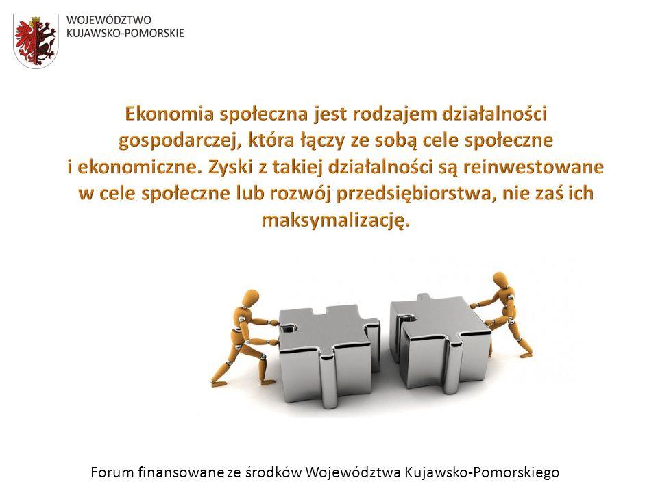 Forum finansowane ze środków Województwa Kujawsko-Pomorskiego