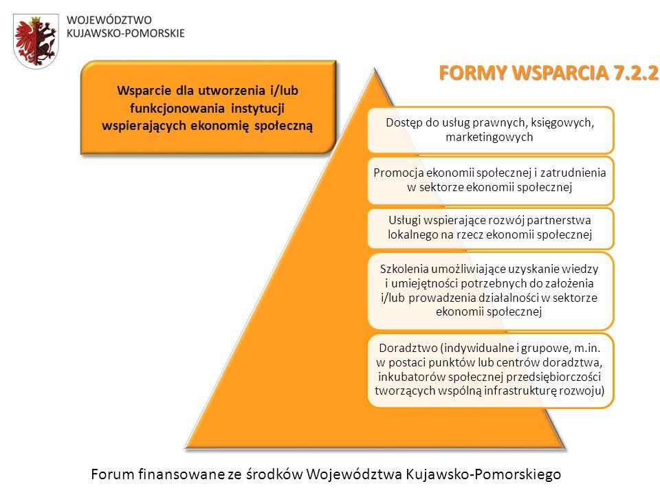 Forum finansowane ze środków Województwa Kujawsko-Pomorskiego 4 Wsparcie dla utworzenia i/lub funkcjonowania instytucji wspierających ekonomię społeczną Dostęp do usług prawnych, księgowych, marketingowych Promocja ekonomii społecznej i zatrudnienia w sektorze ekonomii społecznej Usługi wspierające rozwój partnerstwa lokalnego na rzecz ekonomii społecznej Szkolenia umożliwiające uzyskanie wiedzy i umiejętności potrzebnych do założenia i/lub prowadzenia działalności w sektorze ekonomii społecznej Doradztwo (indywidualne i grupowe, m.in.