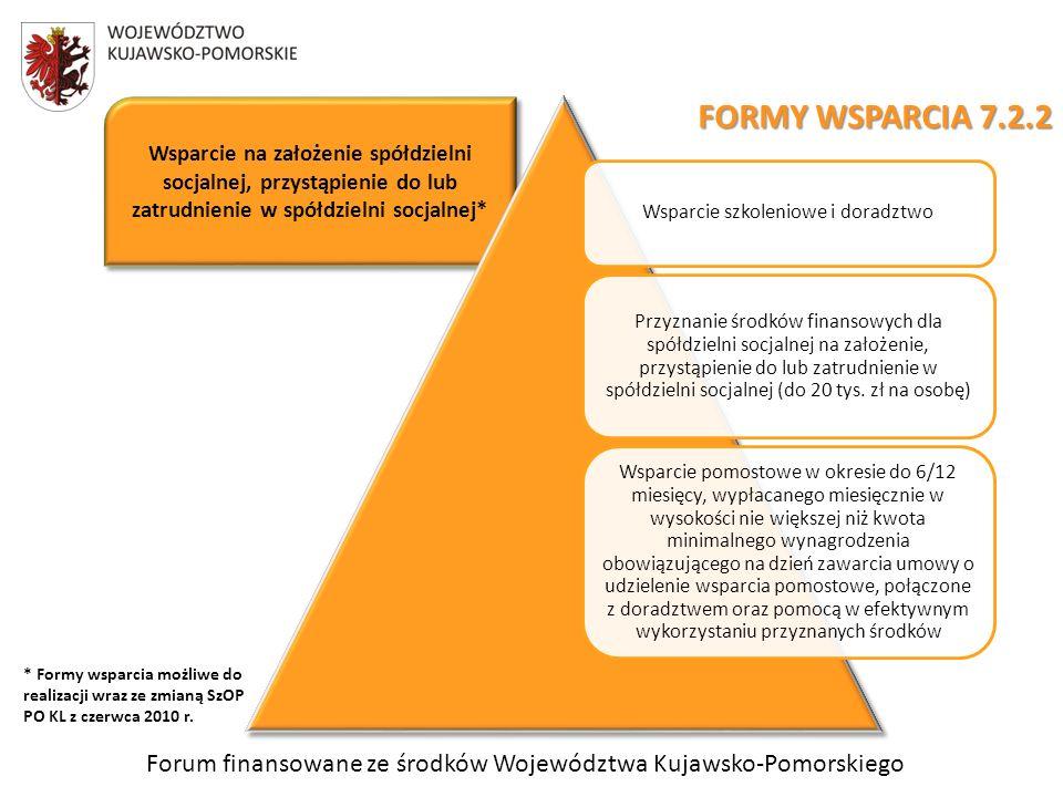 Forum finansowane ze środków Województwa Kujawsko-Pomorskiego Wsparcie na założenie spółdzielni socjalnej, przystąpienie do lub zatrudnienie w spółdzielni socjalnej* Wsparcie szkoleniowe i doradztwo Przyznanie środków finansowych dla spółdzielni socjalnej na założenie, przystąpienie do lub zatrudnienie w spółdzielni socjalnej (do 20 tys.