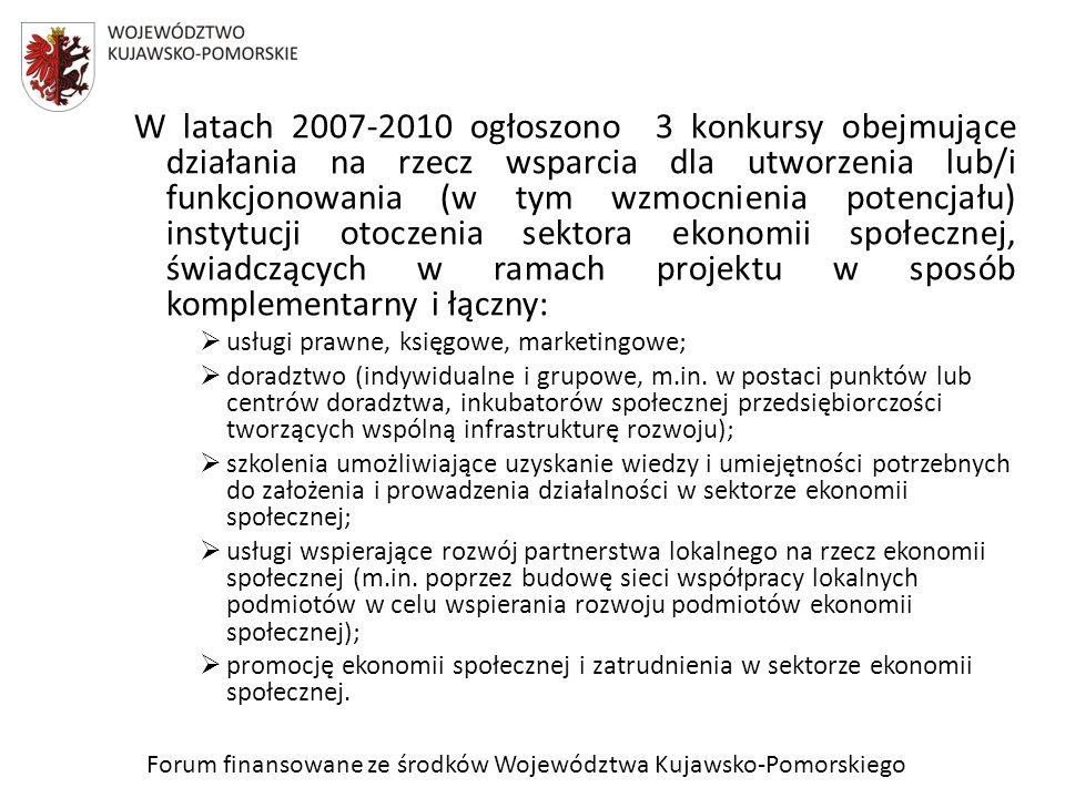 Forum finansowane ze środków Województwa Kujawsko-Pomorskiego W latach 2007-2010 ogłoszono 3 konkursy obejmujące działania na rzecz wsparcia dla utworzenia lub/i funkcjonowania (w tym wzmocnienia potencjału) instytucji otoczenia sektora ekonomii społecznej, świadczących w ramach projektu w sposób komplementarny i łączny: usługi prawne, księgowe, marketingowe; doradztwo (indywidualne i grupowe, m.in.
