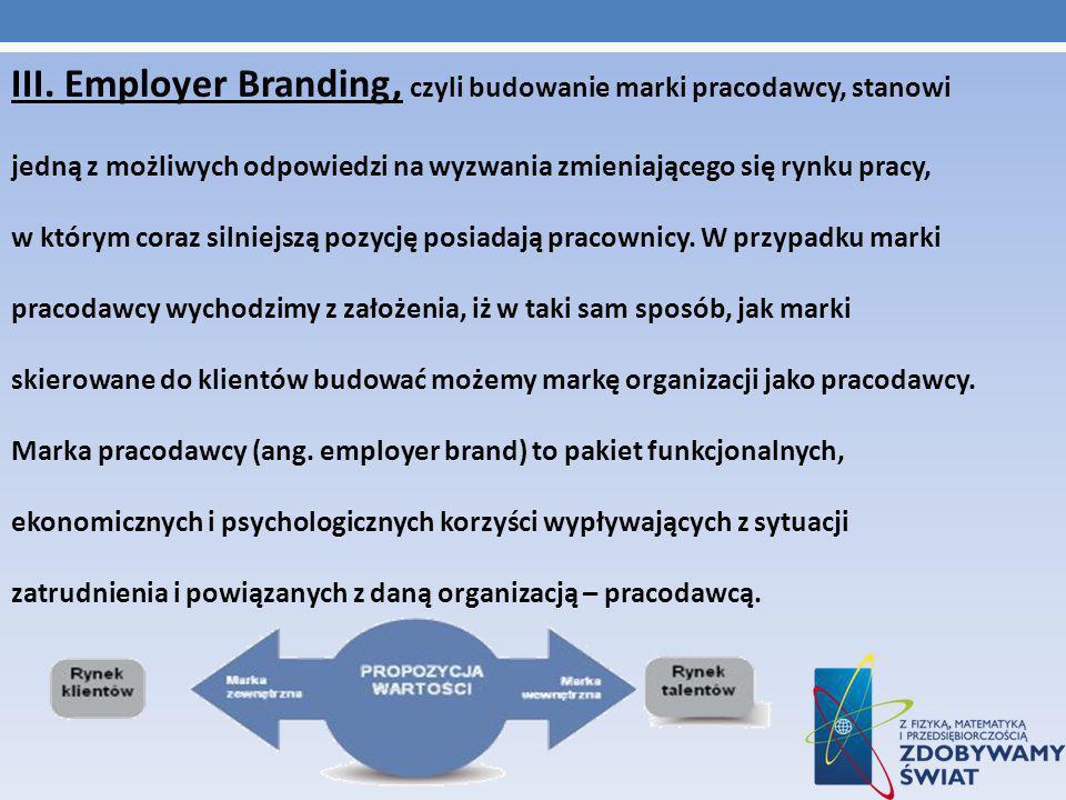 III. Employer Branding, czyli budowanie marki pracodawcy, stanowi jedną z możliwych odpowiedzi na wyzwania zmieniającego się rynku pracy, w którym cor
