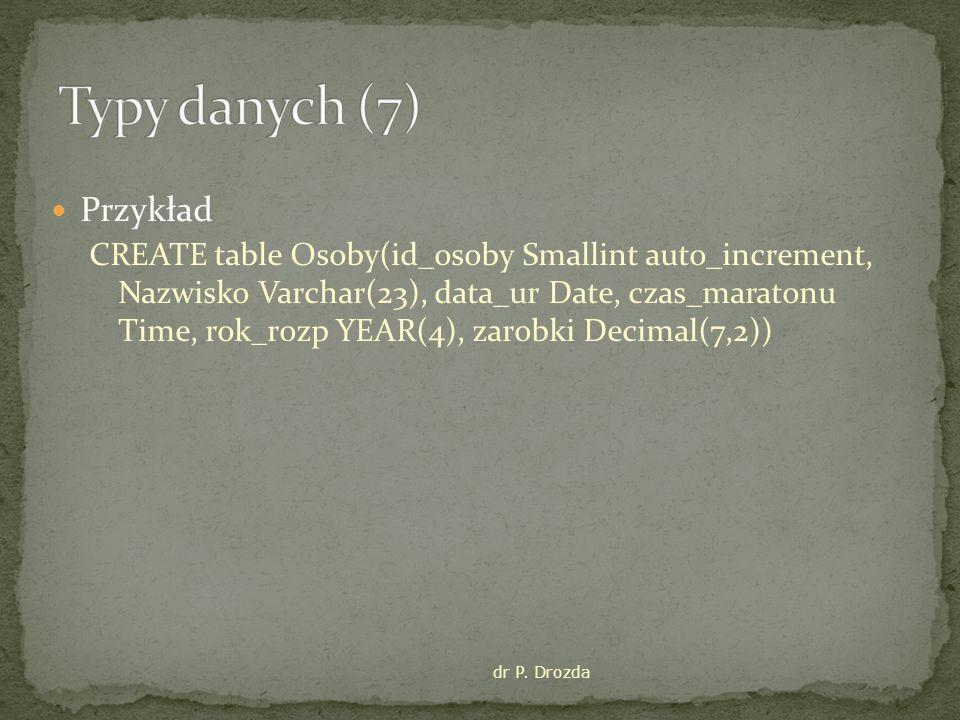 Przykład CREATE table Osoby(id_osoby Smallint auto_increment, Nazwisko Varchar(23), data_ur Date, czas_maratonu Time, rok_rozp YEAR(4), zarobki Decimal(7,2)) dr P.
