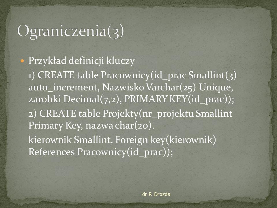 Przykład definicji kluczy 1) CREATE table Pracownicy(id_prac Smallint(3) auto_increment, Nazwisko Varchar(25) Unique, zarobki Decimal(7,2), PRIMARY KEY(id_prac)); 2) CREATE table Projekty(nr_projektu Smallint Primary Key, nazwa char(20), kierownik Smallint, Foreign key(kierownik) References Pracownicy(id_prac)); dr P.