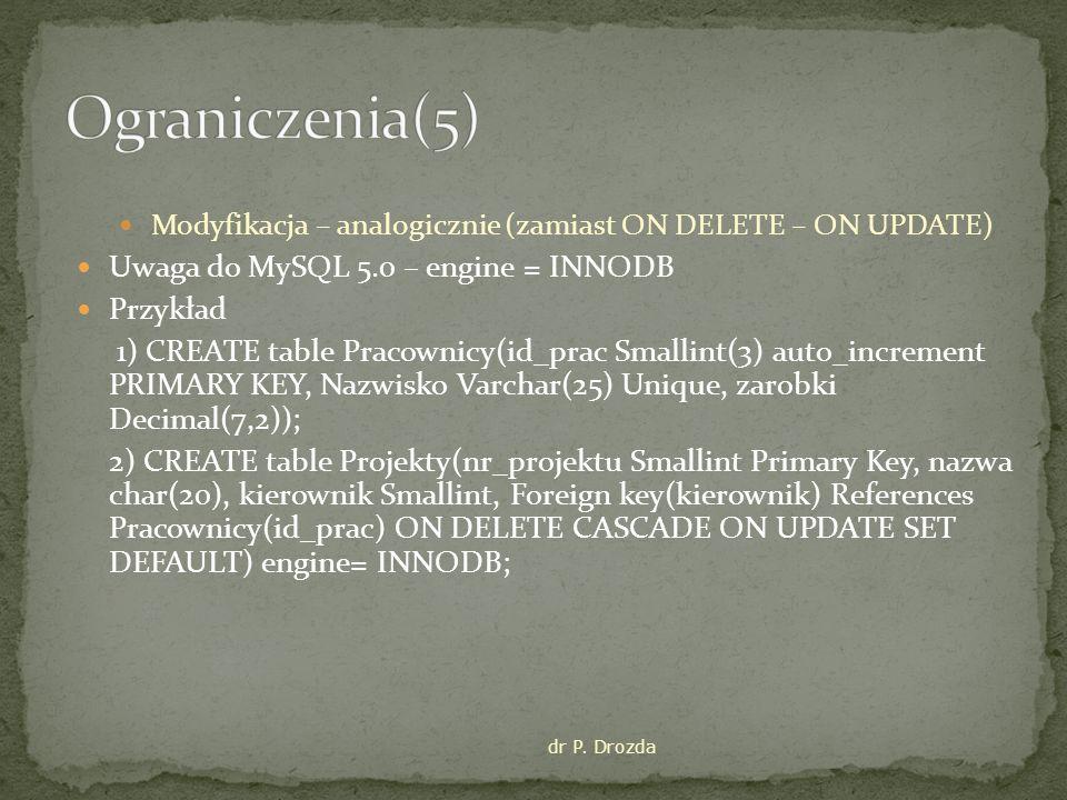 Modyfikacja – analogicznie (zamiast ON DELETE – ON UPDATE) Uwaga do MySQL 5.0 – engine = INNODB Przykład 1) CREATE table Pracownicy(id_prac Smallint(3) auto_increment PRIMARY KEY, Nazwisko Varchar(25) Unique, zarobki Decimal(7,2)); 2) CREATE table Projekty(nr_projektu Smallint Primary Key, nazwa char(20), kierownik Smallint, Foreign key(kierownik) References Pracownicy(id_prac) ON DELETE CASCADE ON UPDATE SET DEFAULT) engine= INNODB; dr P.