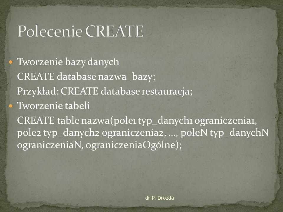 Tworzenie bazy danych CREATE database nazwa_bazy; Przykład: CREATE database restauracja; Tworzenie tabeli CREATE table nazwa(pole1 typ_danych1 ograniczenia1, pole2 typ_danych2 ograniczenia2, …, poleN typ_danychN ograniczeniaN, ograniczeniaOgólne); dr P.
