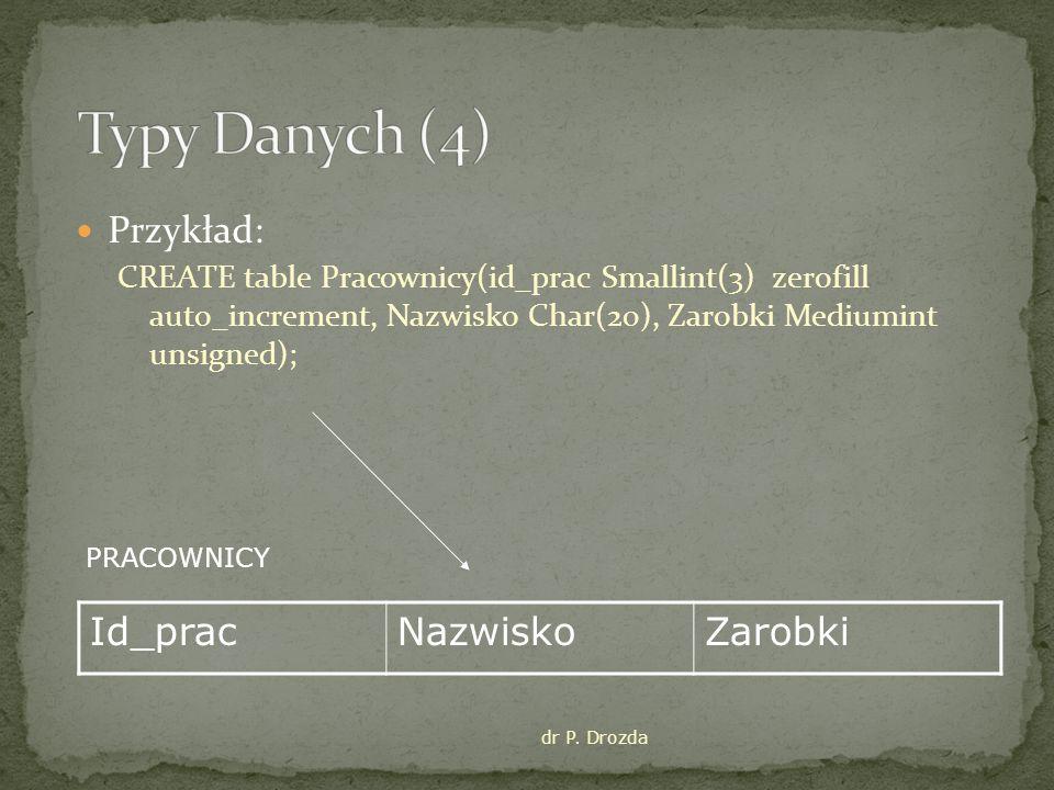 Przykład: CREATE table Pracownicy(id_prac Smallint(3) zerofill auto_increment, Nazwisko Char(20), Zarobki Mediumint unsigned); Id_pracNazwiskoZarobki dr P.