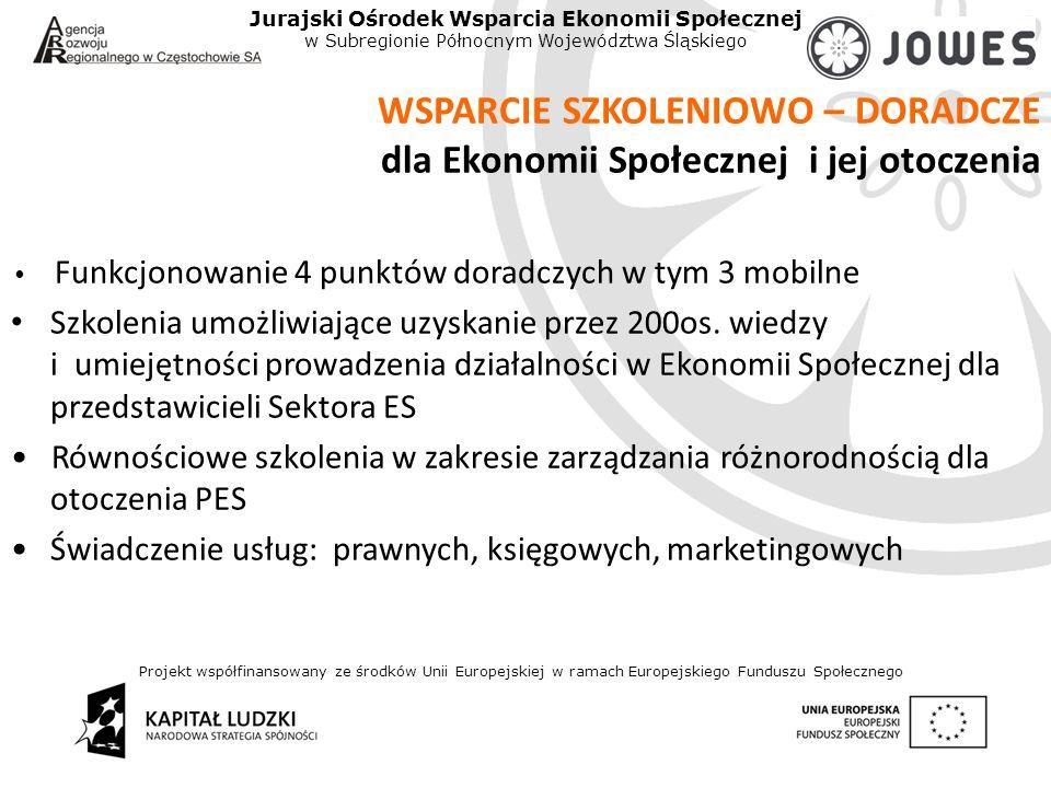 Projekt współfinansowany ze środków Unii Europejskiej w ramach Europejskiego Funduszu Społecznego Jurajski Ośrodek Wsparcia Ekonomii Społecznej w Subregionie Północnym Województwa Śląskiego WSPARCIE SZKOLENIOWO – DORADCZE dla Ekonomii Społecznej i jej otoczenia Funkcjonowanie 4 punktów doradczych w tym 3 mobilne Szkolenia umożliwiające uzyskanie przez 200os.