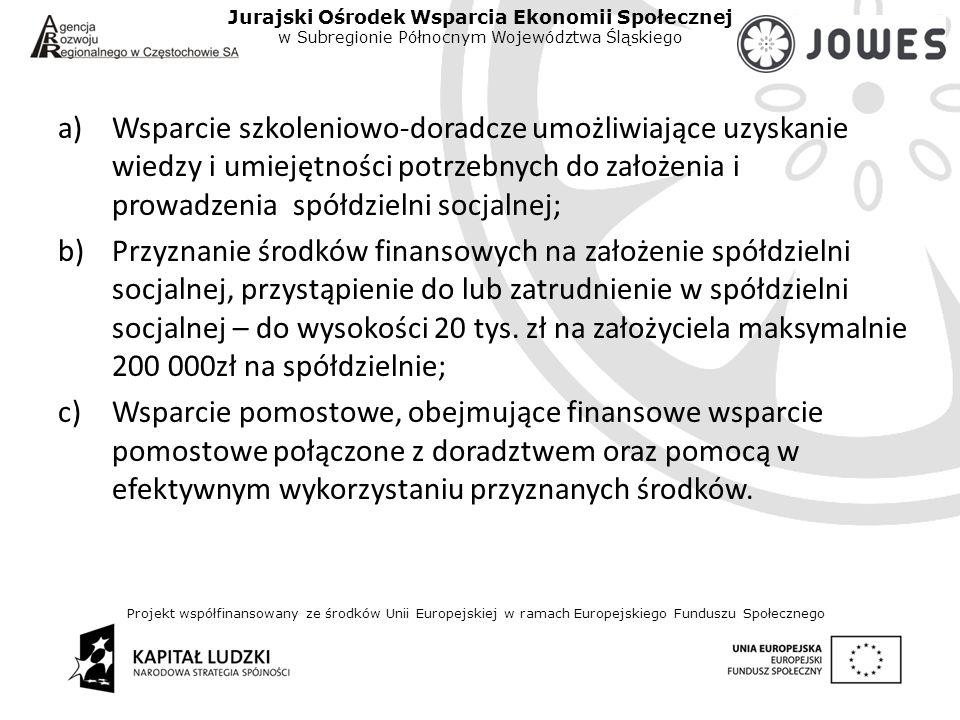 Projekt współfinansowany ze środków Unii Europejskiej w ramach Europejskiego Funduszu Społecznego Jurajski Ośrodek Wsparcia Ekonomii Społecznej w Subregionie Północnym Województwa Śląskiego a)Wsparcie szkoleniowo-doradcze umożliwiające uzyskanie wiedzy i umiejętności potrzebnych do założenia i prowadzenia spółdzielni socjalnej; b)Przyznanie środków finansowych na założenie spółdzielni socjalnej, przystąpienie do lub zatrudnienie w spółdzielni socjalnej – do wysokości 20 tys.