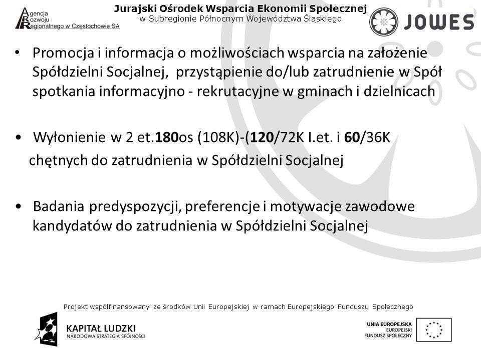 Projekt współfinansowany ze środków Unii Europejskiej w ramach Europejskiego Funduszu Społecznego Jurajski Ośrodek Wsparcia Ekonomii Społecznej w Subregionie Północnym Województwa Śląskiego Promocja i informacja o możliwościach wsparcia na założenie Spółdzielni Socjalnej, przystąpienie do/lub zatrudnienie w Spół spotkania informacyjno - rekrutacyjne w gminach i dzielnicach Wyłonienie w 2 et.180os (108K)-(120/72K I.et.