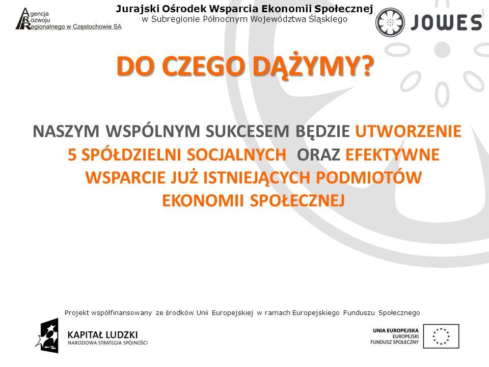 Projekt współfinansowany ze środków Unii Europejskiej w ramach Europejskiego Funduszu Społecznego Jurajski Ośrodek Wsparcia Ekonomii Społecznej w Subregionie Północnym Województwa Śląskiego DO CZEGO DĄŻYMY.