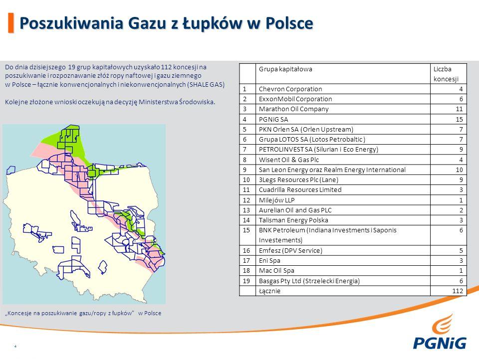 Koncesje na poszukiwanie gazu/ropy z łupków w Polsce Do dnia dzisiejszego 19 grup kapitałowych uzyskało 112 koncesji na poszukiwanie i rozpoznawanie złóż ropy naftowej i gazu ziemnego w Polsce – łącznie konwencjonalnych i niekonwencjonalnych (SHALE GAS) Kolejne złożone wnioski oczekują na decyzję Ministerstwa Środowiska.