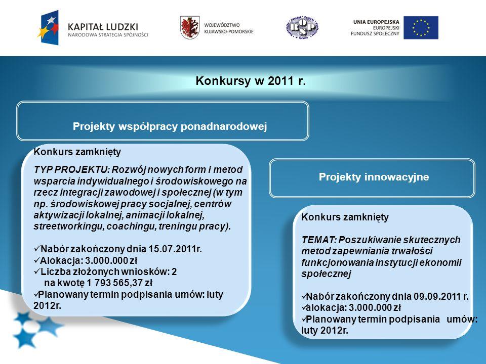 Konkursy w 2011 r. Projekty współpracy ponadnarodowej Konkurs zamknięty TYP PROJEKTU: Rozwój nowych form i metod wsparcia indywidualnego i środowiskow