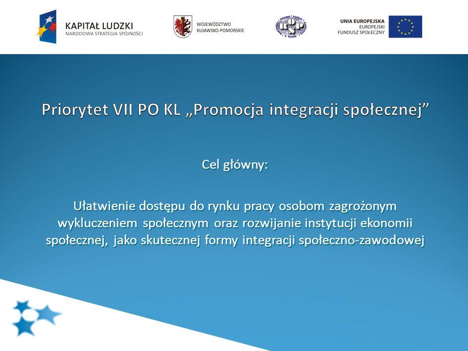 Ewaluacja projektów systemowych OPS i PCPR, realizowanych w ramach Działania 7.1 Programu Operacyjnego Kapitał Ludzki w województwie kujawsko-pomorskim Głównym celem ewaluacji projektów systemowych, realizowanych w Poddziałaniu 7.1.1 oraz 7.1.2 PO KL była ocena jakości wsparcia przewidzianego w tych projektach systemowych oraz pozyskanie kompleksowej wiedzy na temat sposobu zarządzania i wdrażania przedmiotowych projektów.