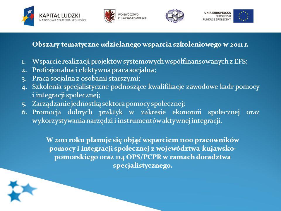Obszary tematyczne udzielanego wsparcia szkoleniowego w 2011 r. 1.Wsparcie realizacji projektów systemowych współfinansowanych z EFS; 2.Profesjonalna