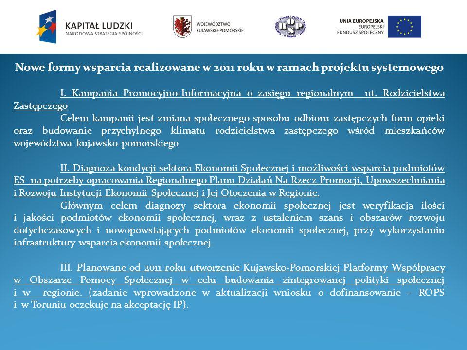 Nowe formy wsparcia realizowane w 2011 roku w ramach projektu systemowego I. Kampania Promocyjno-Informacyjna o zasięgu regionalnym nt. Rodzicielstwa