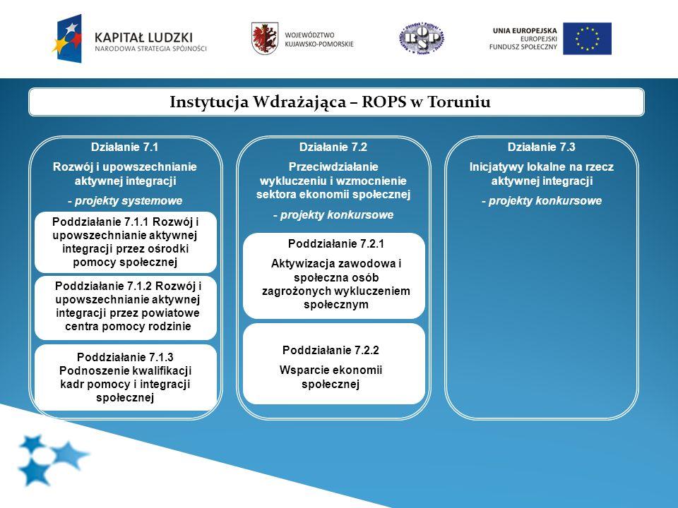 Instytucja Wdrażająca – ROPS w Toruniu Działanie 7.1 Rozwój i upowszechnianie aktywnej integracji - projekty systemowe Działanie 7.2 Przeciwdziałanie