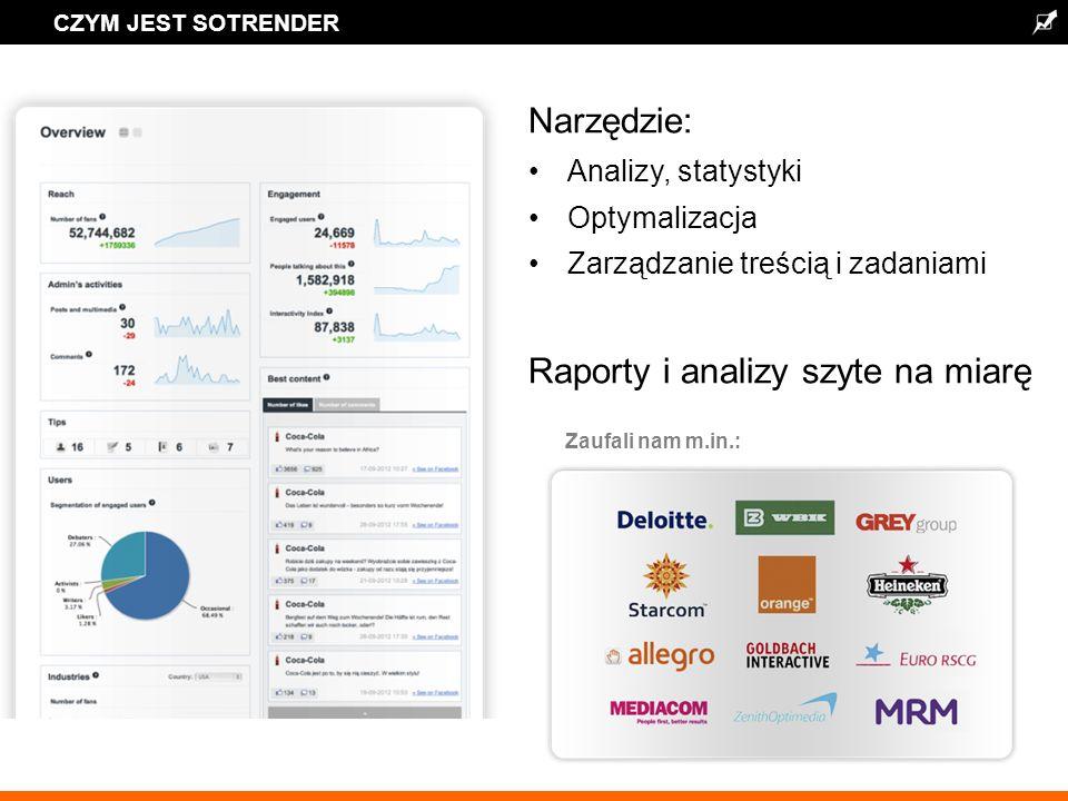 Narzędzie: Analizy, statystyki Optymalizacja Zarządzanie treścią i zadaniami Raporty i analizy szyte na miarę Zaufali nam m.in.: CZYM JEST SOTRENDER