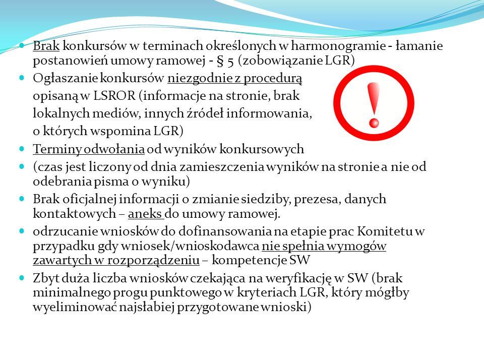 Brak konkursów w terminach określonych w harmonogramie - łamanie postanowień umowy ramowej - § 5 (zobowiązanie LGR) Ogłaszanie konkursów niezgodnie z procedurą opisaną w LSROR (informacje na stronie, brak lokalnych mediów, innych źródeł informowania, o których wspomina LGR) Terminy odwołania od wyników konkursowych (czas jest liczony od dnia zamieszczenia wyników na stronie a nie od odebrania pisma o wyniku) Brak oficjalnej informacji o zmianie siedziby, prezesa, danych kontaktowych – aneks do umowy ramowej.