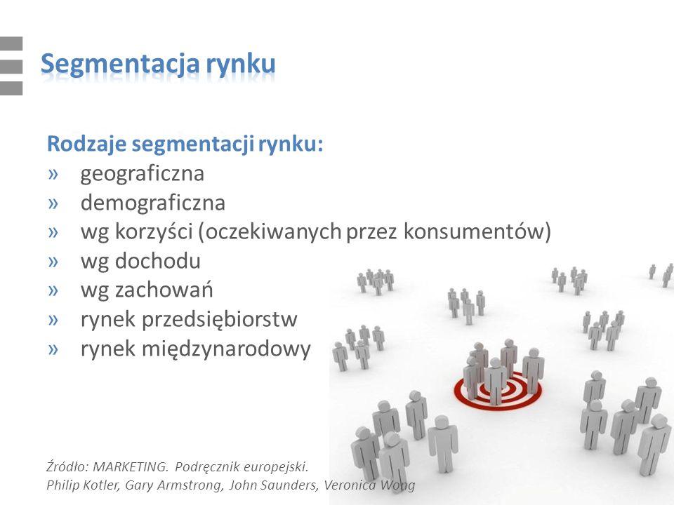 Rodzaje segmentacji rynku: »geograficzna »demograficzna »wg korzyści (oczekiwanych przez konsumentów) »wg dochodu »wg zachowań »rynek przedsiębiorstw »rynek międzynarodowy Źródło: MARKETING.