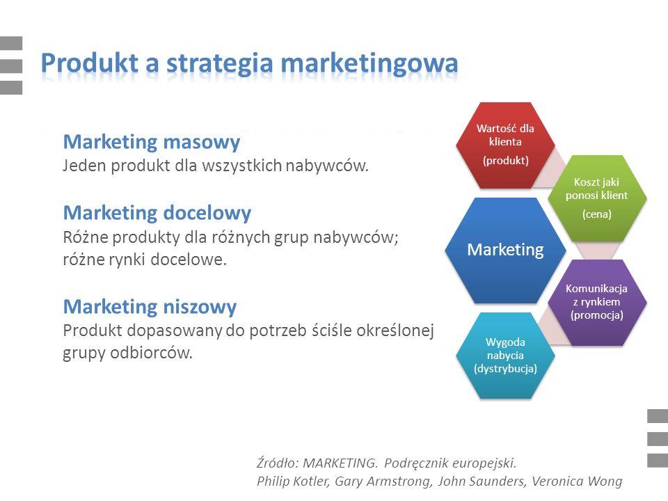 Marketing masowy Jeden produkt dla wszystkich nabywców.