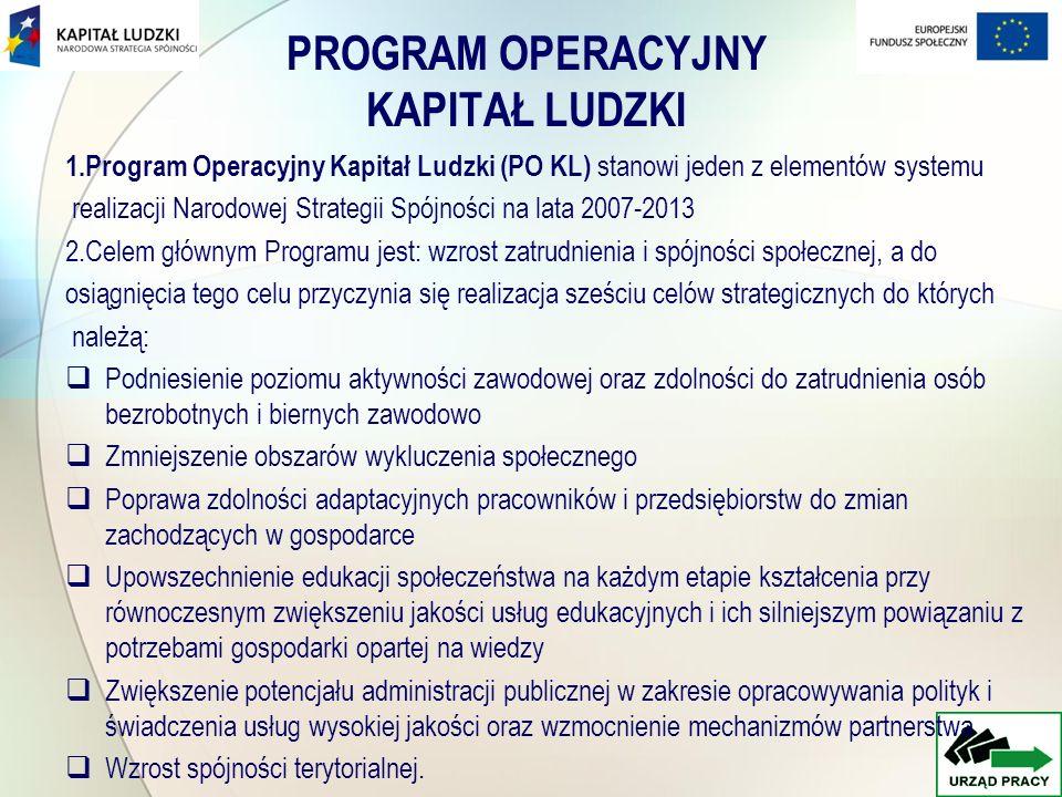 PROGRAM OPERACYJNY KAPITAŁ LUDZKI 1.Program Operacyjny Kapitał Ludzki (PO KL) stanowi jeden z elementów systemu realizacji Narodowej Strategii Spójnoś