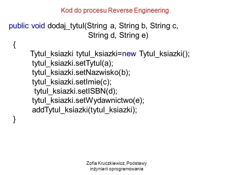 Zofia Kruczkiewicz, Podstawy inżynierii oprogramowania public void dodaj_tytul(String a, String b, String c, String d, String e) { Tytul_ksiazki tytul_ksiazki=new Tytul_ksiazki(); tytul_ksiazki.setTytul(a); tytul_ksiazki.setNazwisko(b); tytul_ksiazki.setImie(c); tytul_ksiazki.setISBN(d); tytul_ksiazki.setWydawnictwo(e); addTytul_ksiazki(tytul_ksiazki); } Kod do procesu Reverse Engineering