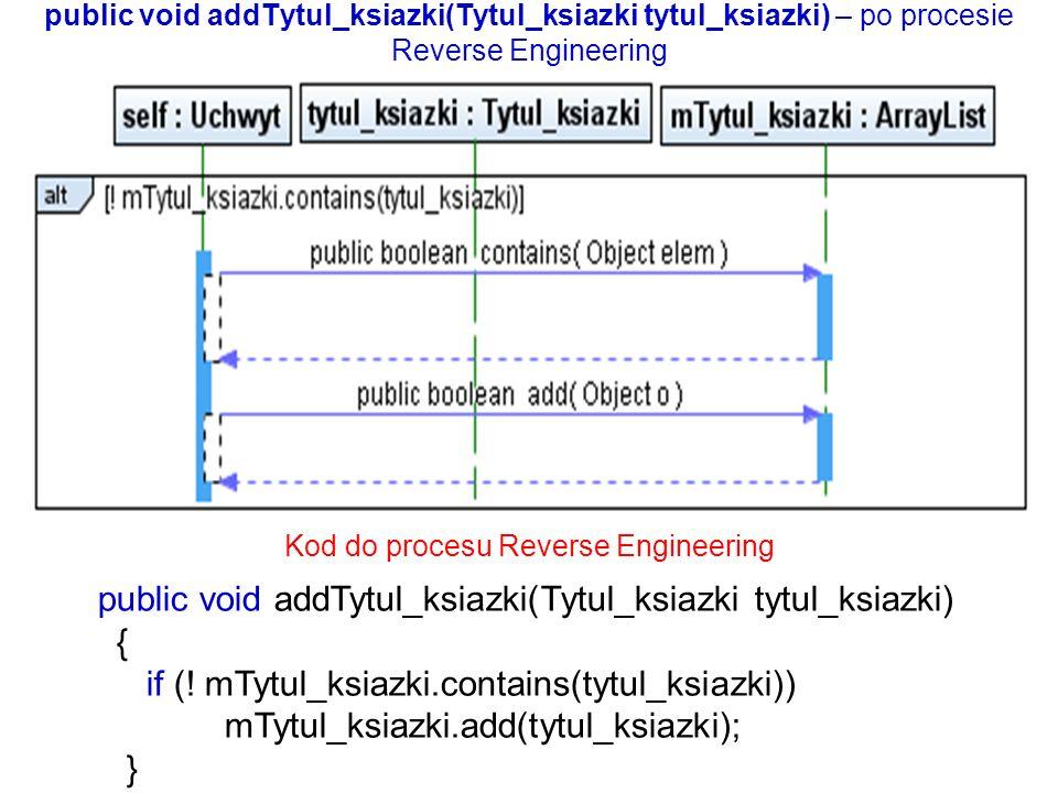 Zofia Kruczkiewicz, Podstawy inżynierii oprogramowania public void addTytul_ksiazki(Tytul_ksiazki tytul_ksiazki) – po procesie Reverse Engineering public void addTytul_ksiazki(Tytul_ksiazki tytul_ksiazki) { if (.