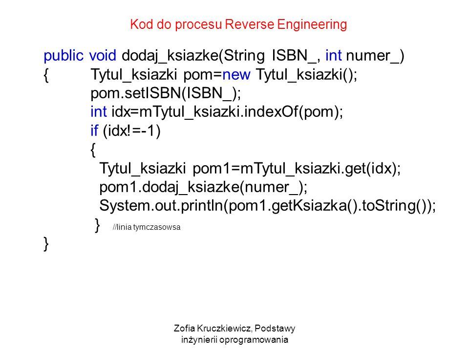 Zofia Kruczkiewicz, Podstawy inżynierii oprogramowania public void dodaj_ksiazke(String ISBN_, int numer_) { Tytul_ksiazki pom=new Tytul_ksiazki(); pom.setISBN(ISBN_); int idx=mTytul_ksiazki.indexOf(pom); if (idx!=-1) { Tytul_ksiazki pom1=mTytul_ksiazki.get(idx); pom1.dodaj_ksiazke(numer_); System.out.println(pom1.getKsiazka().toString()); } //linia tymczasowsa } Kod do procesu Reverse Engineering