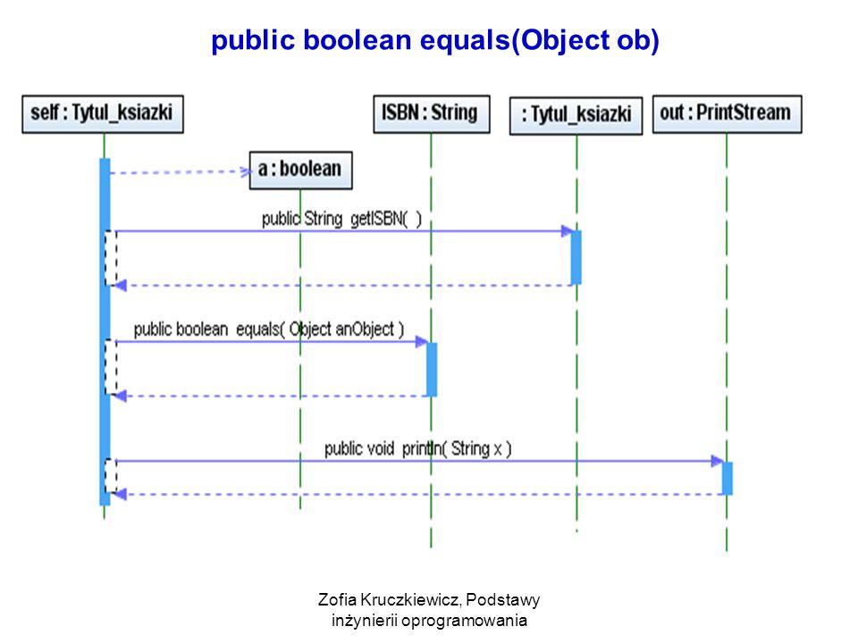 Zofia Kruczkiewicz, Podstawy inżynierii oprogramowania public boolean equals(Object ob)