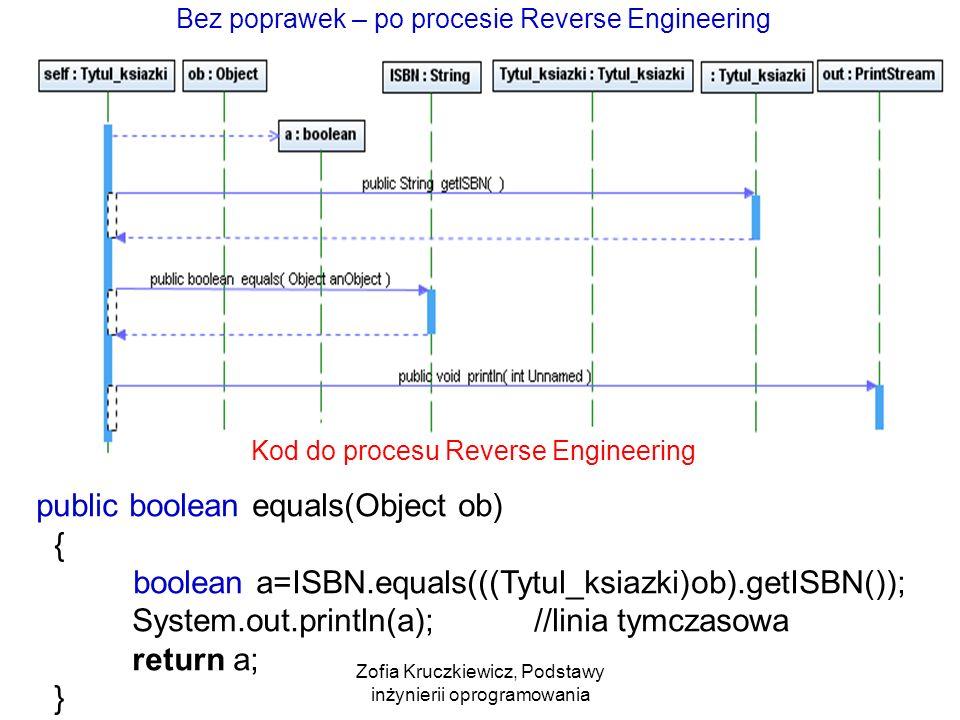 Zofia Kruczkiewicz, Podstawy inżynierii oprogramowania public boolean equals(Object ob) { boolean a=ISBN.equals(((Tytul_ksiazki)ob).getISBN()); System.out.println(a); //linia tymczasowa return a; } Kod do procesu Reverse Engineering Bez poprawek – po procesie Reverse Engineering