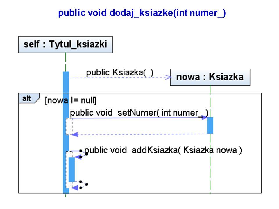 Zofia Kruczkiewicz, Podstawy inżynierii oprogramowania public void dodaj_ksiazke(int numer_)