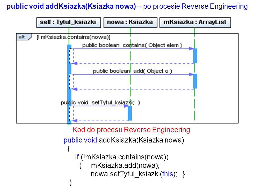 Zofia Kruczkiewicz, Podstawy inżynierii oprogramowania public void addKsiazka(Ksiazka nowa) { if (!mKsiazka.contains(nowa)) { mKsiazka.add(nowa); nowa.setTytul_ksiazki(this); } } Kod do procesu Reverse Engineering public void addKsiazka(Ksiazka nowa) – po procesie Reverse Engineering