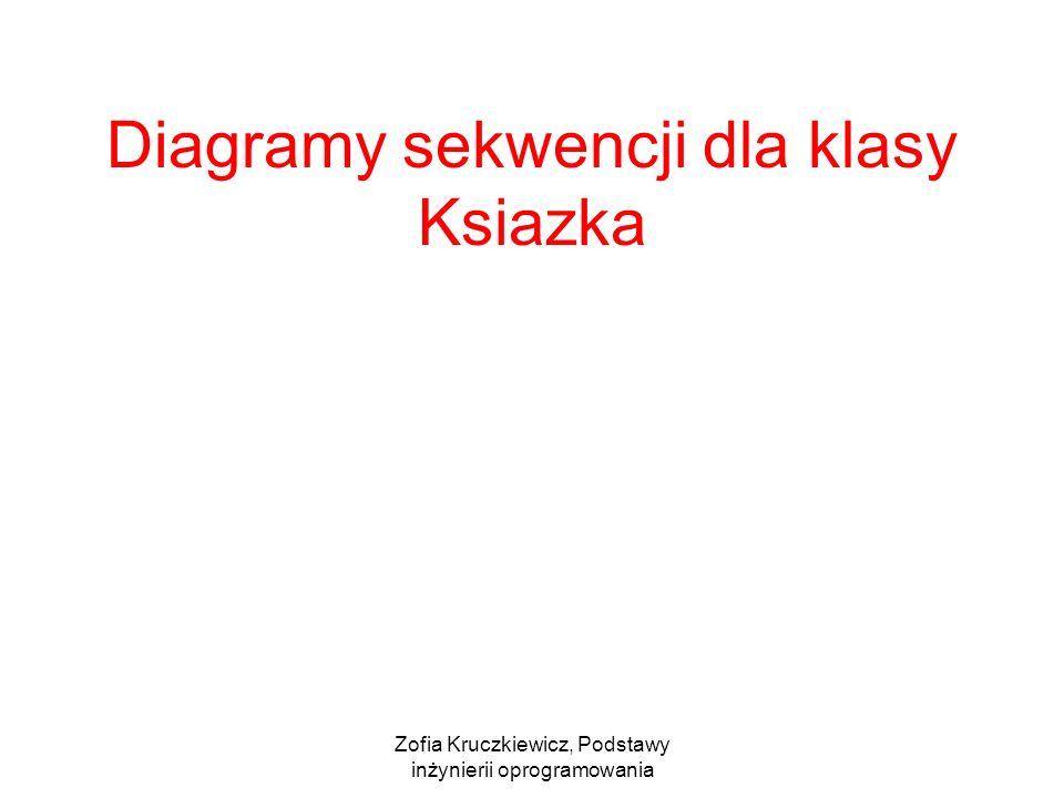 Zofia Kruczkiewicz, Podstawy inżynierii oprogramowania Diagramy sekwencji dla klasy Ksiazka