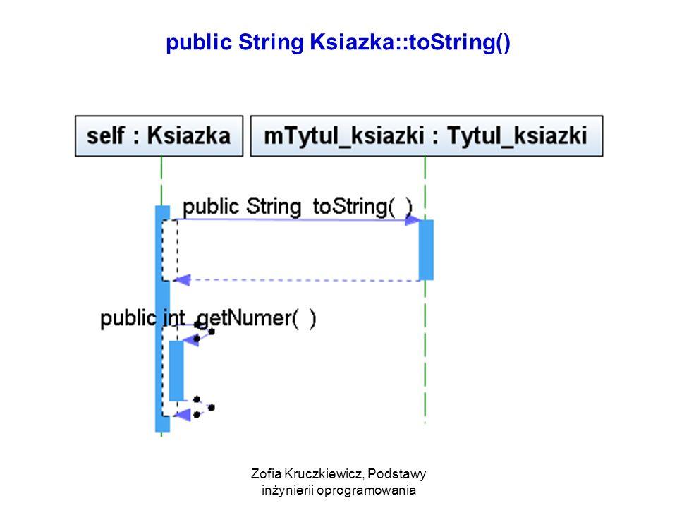 Zofia Kruczkiewicz, Podstawy inżynierii oprogramowania public String Ksiazka::toString()