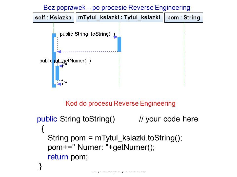 Zofia Kruczkiewicz, Podstawy inżynierii oprogramowania Bez poprawek – po procesie Reverse Engineering public String toString() // your code here { String pom = mTytul_ksiazki.toString(); pom+= Numer: +getNumer(); return pom; } Kod do procesu Reverse Engineering