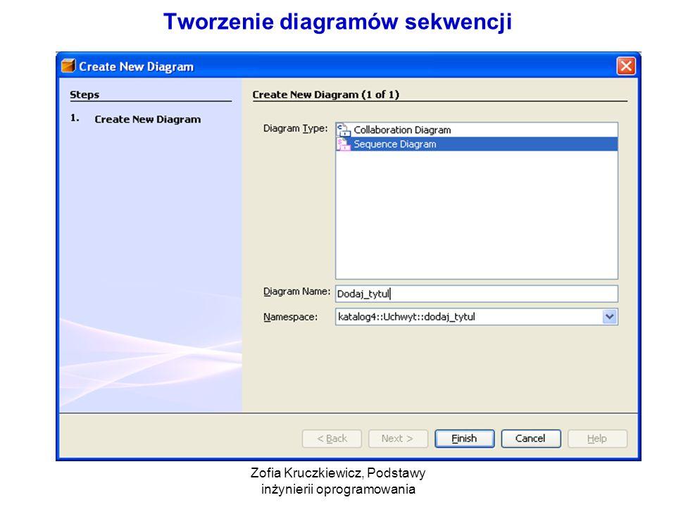 Zofia Kruczkiewicz, Podstawy inżynierii oprogramowania Tworzenie diagramów sekwencji
