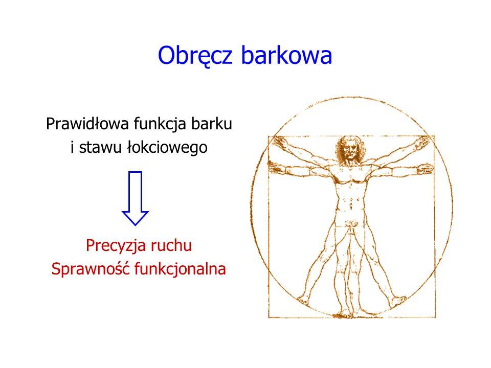 Obręcz barkowa Prawidłowa funkcja barku i stawu łokciowego Precyzja ruchu Sprawność funkcjonalna