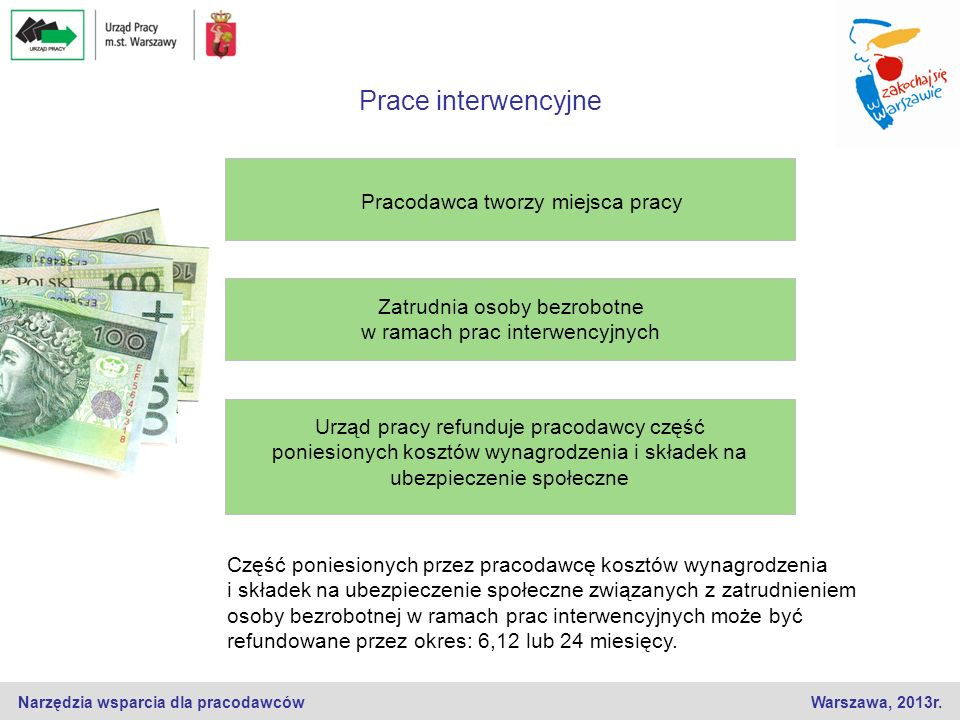 Narzędzia wsparcia dla pracodawców Warszawa, 2013r.