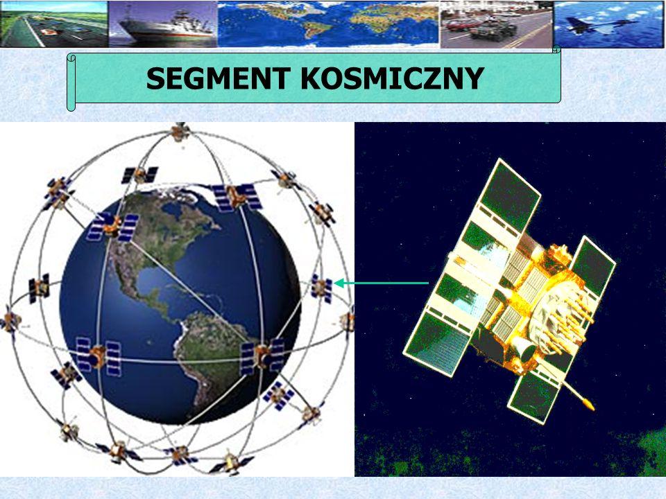 Bezzałogowe, naziemne stacje monitorujące lokalizacja: Hawaje i Kwajalein na Pacyfiku; Diego Garcia na Oceanie Indyjskim; Ascension Island na Oceanie Atlantyckim; Colorado Springs odbierają sygnały z satelitów i wysyłają informacje do stacji sterowania Naziemna stacja sterowania lokalizacja: Colorado Springs.