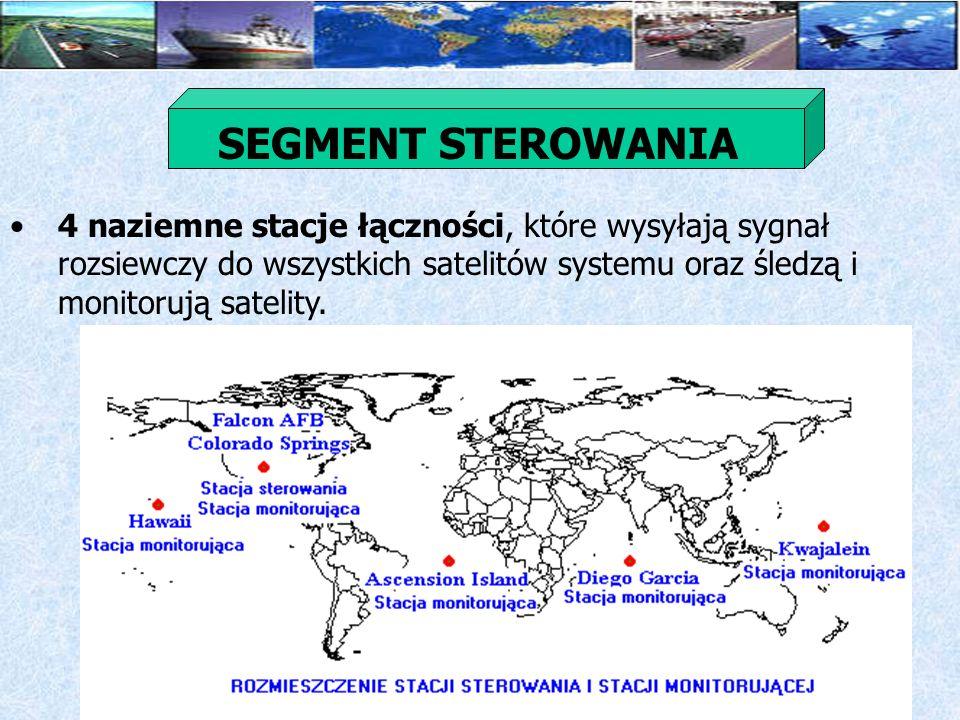 SEGMENT STEROWANIA