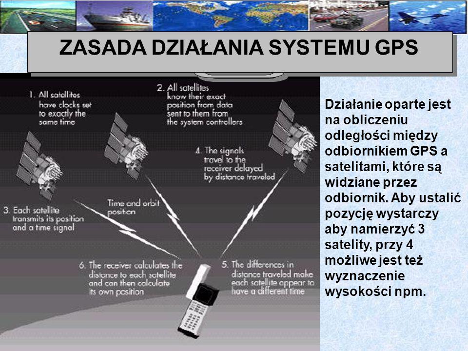 Odbiornik oblicza swoją lokalizację na podstawie dwóch wiadomości: lokalizacji satelity i odległości odbiornika od satelity Lokalizacja satelity.