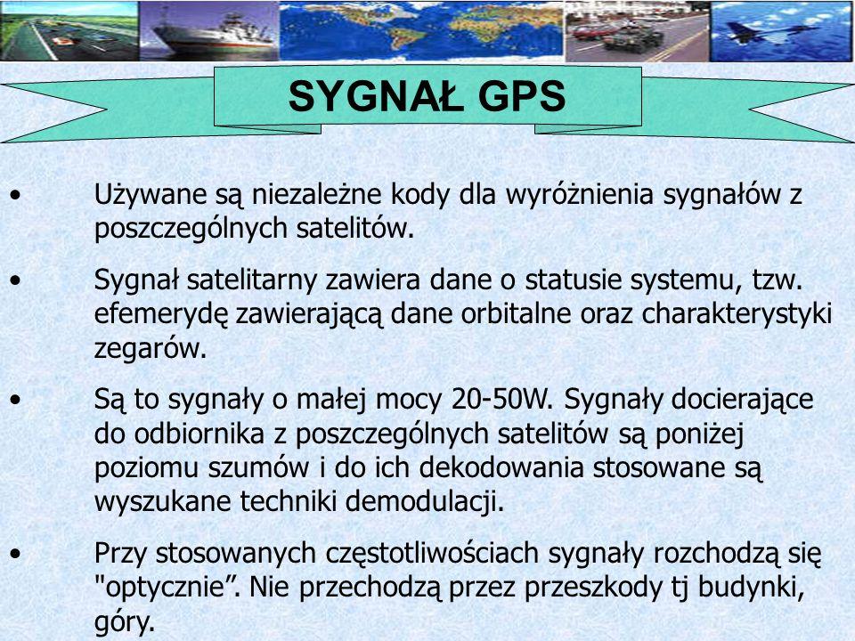 Opóźnienia sygnału w jonosferze i troposferze – wbudowany model obliczający to opóźnienie Propagacja wielodrogowa sygnału – zwiększa czas przejścia sygnału ŹRÓDŁA BŁĘDÓW